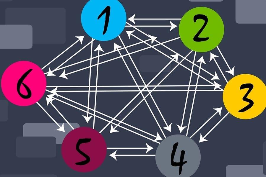 Darstellung Linkstruktur für Blogbeitrag